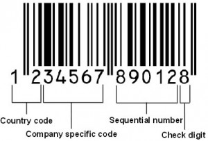 How Barcode Became First Stop To The Internet of Things