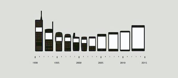 25 years of mobile phone evolution